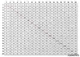 20 X 20 Multiplication Chart Pdf Multiplication Table 20x20 Gbpusdchart Com