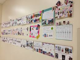 Creative Timelines For Projects Personal Timeline Projects Ms Desilvas World Studies Class