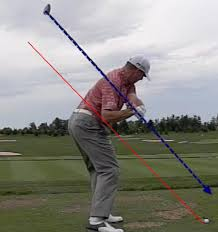 parallel planes in sports. at the halfway down point, tiger\u0027s left arm parallel to feet could also be considered on plane for arms while shaft, which is relatively planes in sports o