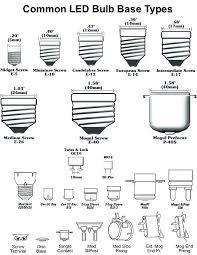 type of lighting fixtures. Simple Lighting Lamp  In Type Of Lighting Fixtures