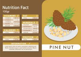 Nuts Nutrition Chart Pine Nut Nutrition Facts Download Free Vectors Clipart