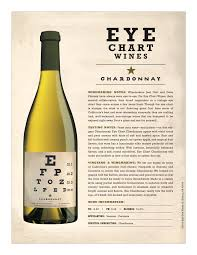 68 Scientific Wine Eye Chart Poster