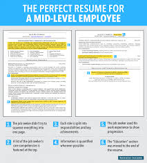 How Long Should Your Resume Be Bradsby The Perfect Resume Bradsby 3