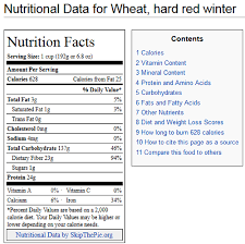 The Nutritional Difference Between Unrefined And Refined