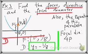 find focus directrix focal diameter of parabola