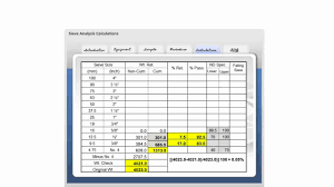 Gradation Sieve Analysis Calculations