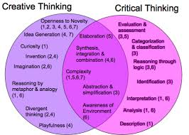 Youth in Critical thinking vs creative thinking Creative critical thinking