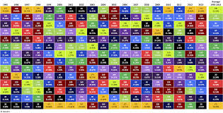 The Forgotten Dimensions Of Diversification | Seeking Alpha & Summary. Rules-based asset allocation ... Adamdwight.com
