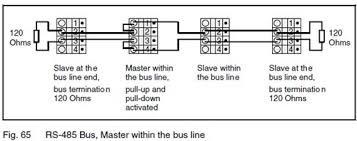 abb ac700 plc as modbus rtu master 4 5 rtu slaves communication check more info in manual 2paa103858r0201 m i ac700f