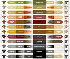 Citadel Paint Chart Here You Will Find An Easy To Use Colour Chart So You Can