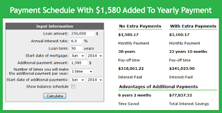 Home Loan Payoff Chart Extra Mortgage Payment Calculator Accelerated Home Loan