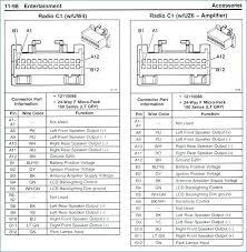 2001 suburban stereo wiring diagram panoramabypatysesma com 2001 chevy tahoe radio wiring diagram