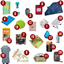 top 20 travel gifts