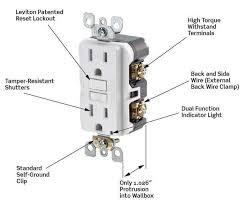 leviton x7599 smartlockpro slim gfci tamper resistant receptacle view larger