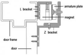 systems electromagnetic locks installation diagram
