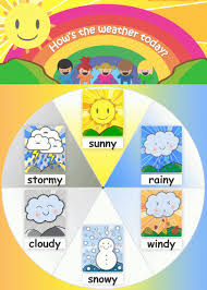 Weather Chart For Preschool Classroom Printable Poster Preschool Weather English Classroom Decor English
