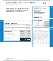 You have the right to get this information and assistance in your language at no cost. Summary Of Health Plan Payments Myblue