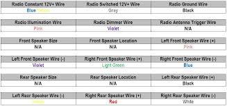 vr3 car stereo wiring diagram diagram wiring diagrams for diy 2000 chevy cavalier radio install at 2000 Cavalier Radio Wiring Diagram