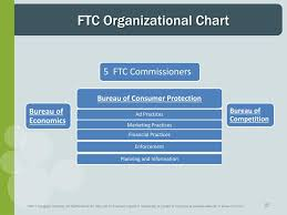 Ftc Organizational Chart Ppt Environmental Regulatory And Ethical Issues