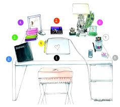 office feng shui tips. Feng Shui Office Desk For Success Tips Table Furniture Layout Cozy  Inspiration In Projects . Facing Wall T