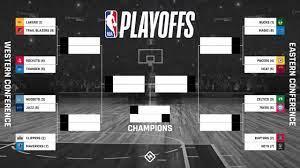 NBA playoff bracket 2020: Updated ...