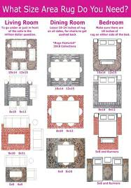 size of bedroom rug and home size guide best bedroom size for queen bed