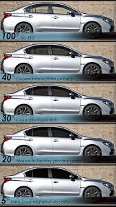 window tint shades 20 . Simple Shades Tint Examples And Window Tint Shades 20  G