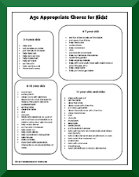 Household Chores Roster Chore Lists For Kids Chores For Appropriate Ages