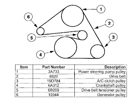 99 mercury cougar belt diagram 99 database wiring diagram for a 1993 mercury cougar belt diagram mercury get image