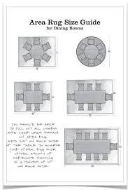 dining room rug size. Interesting Room Area Rug Size Guide By Lucia With Dining Room Rug Size N