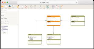 Create A Relationship Chart Database Design Tool Create Database Diagrams Online