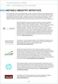 Investment Agreement Sample Angel Investor Agreement Template