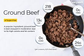 Meat Nutrition Chart Ground Beef Nutrition Facts Calories Carbs And Health
