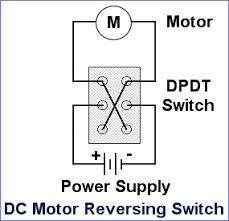 wiring diagram ac motor reversing switch wiring chapter 9 motor reversing and jogging nabilaheruputri on wiring diagram ac motor reversing switch