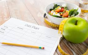 How To Make A Healthy Diet Chart Healthy Diet Plans To Try In 2019