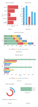 Composite Bar Chart Worksheet Compound Bar Chart Online Bar Chart Generator How We Die In