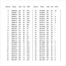Decimal To Fraction Calculator Chart Decimal To Fraction Calculator Prototypic Converting