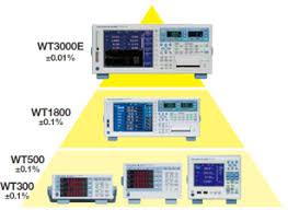 wt3000e precision power analyzer digital power analyzers power reading error