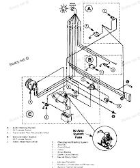 Skeeter boats wiring diagram c er trailer light wiring diagram skeeter starfire 90 wiring diagram boat wiring for dummies jumpbox battery isolator