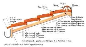 Plan de pose tuile gr13 ulou 3 : Question Sur Liteaux Pour Tuile Romane Canal 2021