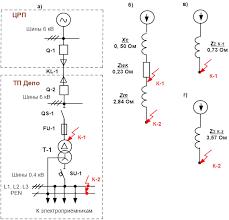 Дипломная работа Электроснабжение железнодорожного предприятия  Рисунок 1 4 Схемы для расчета сверхтока при КЗ