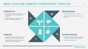 industry analysis template free download business swot analysis powerpoint templates