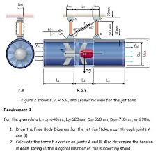 Jet Fan Ventilation Design Design Problem Vehicle Tunnels And Metros Require