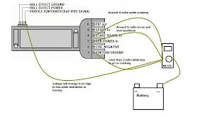 ford f350 fuse box on ford images free download wiring diagrams 2004 Chevy Venture Fuse Box Diagram ford tfi ignition module wiring diagram ford e series fuse box 2004 ford f 350 fuse box diagram for 2004 chevy venture