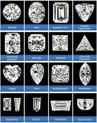 Pin On Engagement Rings At Dvvs Fine Jewelry