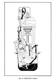 Internal Lubrication 48-51 216/235