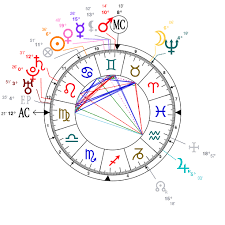 Astrology And Natal Chart Of Jean Jacques Rousseau Born On