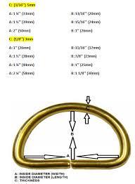 D Ring Size Chart Grommet Mart
