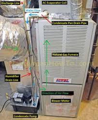motor lavadora new pol s 900 electricidad motores varios how to replace a broken air conditioner condensate pump
