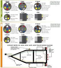 11 great trailer wiring diagram 4 way flat 5 wire 18 awesome s 4 pin trailer wiring harness faq043 aa 600 5 pin trailer wiring